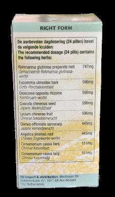 You Gui Wan Ingredienten